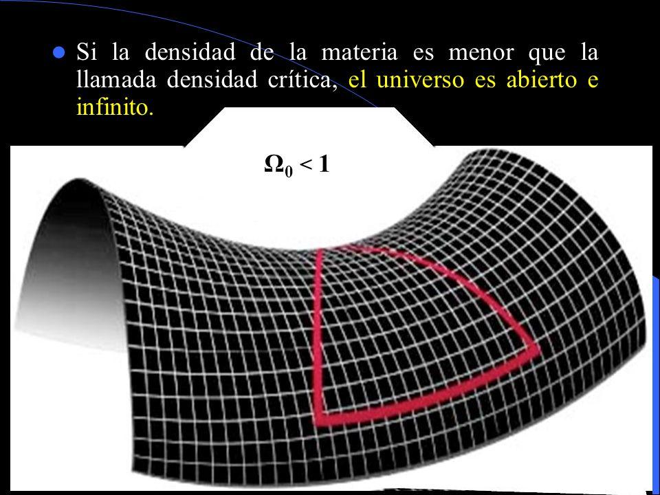 Si la densidad de la materia es menor que la llamada densidad crítica, el universo es abierto e infinito.