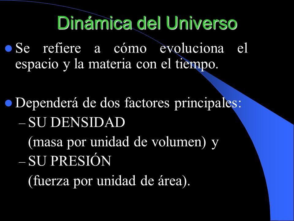 Dinámica del Universo Se refiere a cómo evoluciona el espacio y la materia con el tiempo. Dependerá de dos factores principales: