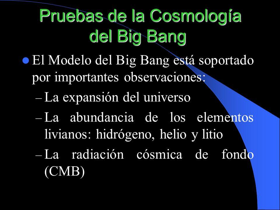 Pruebas de la Cosmología del Big Bang