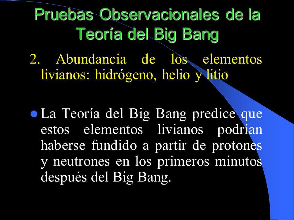 Pruebas Observacionales de la Teoría del Big Bang