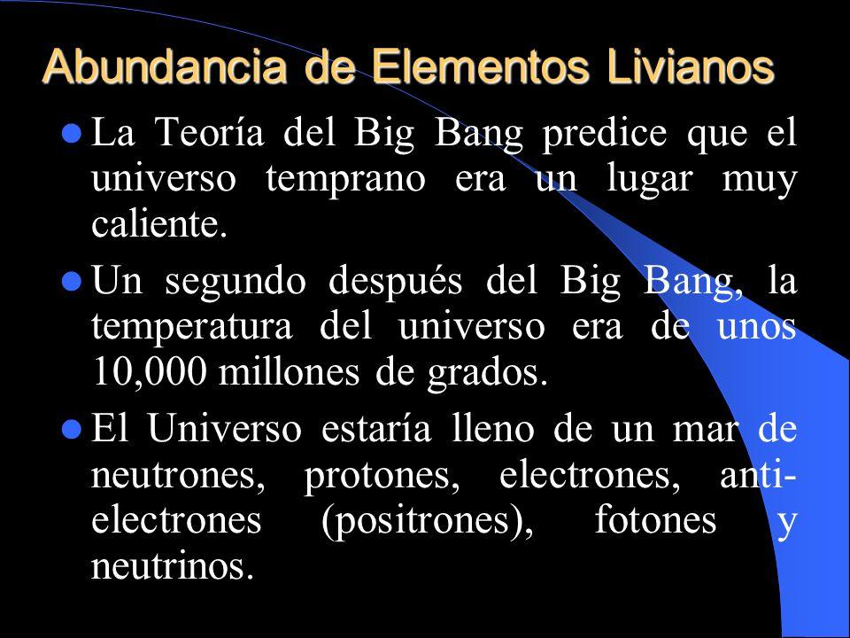 Abundancia de Elementos Livianos