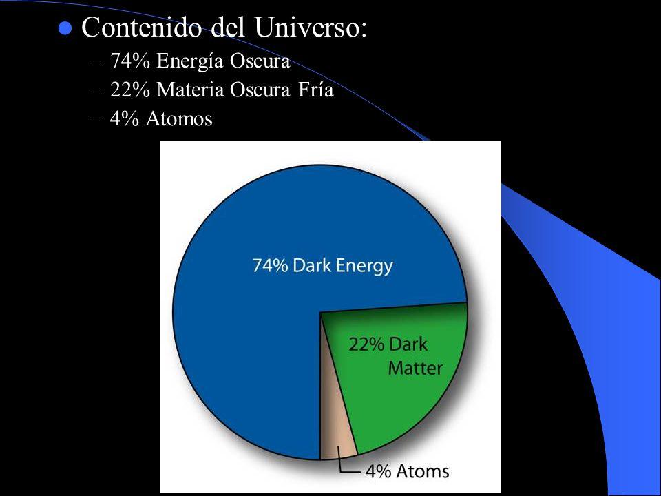 Contenido del Universo: