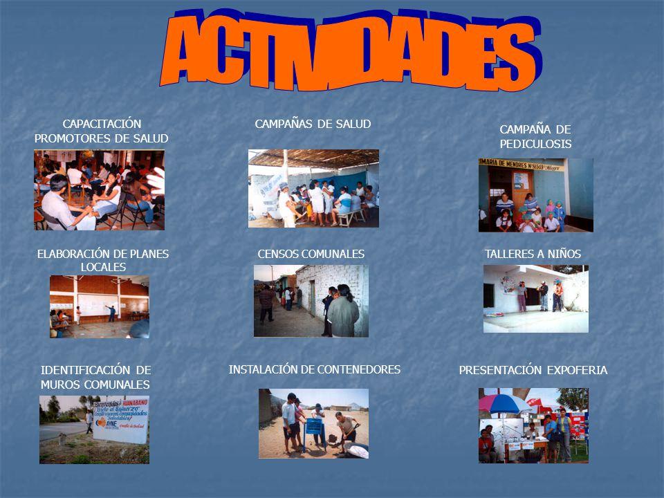 ACTIVIDADES CAPACITACIÓN PROMOTORES DE SALUD CAMPAÑAS DE SALUD