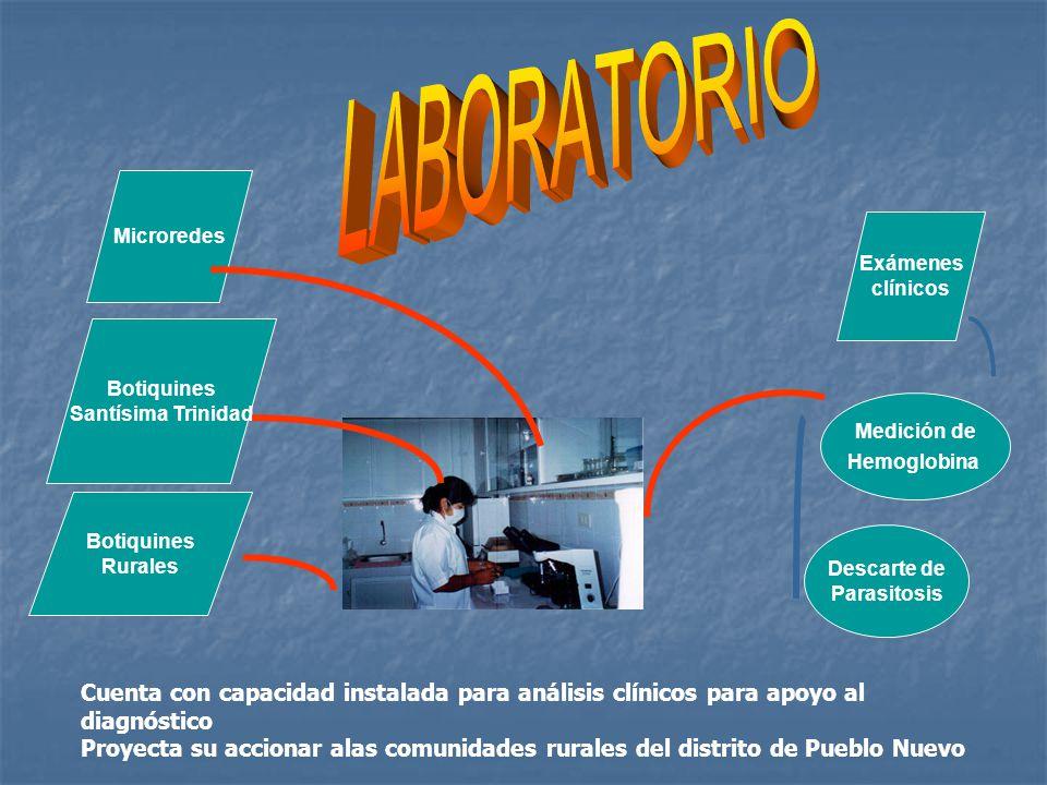 LABORATORIO Microredes. Exámenes. clínicos. Botiquines. Santísima Trinidad. Medición de. Hemoglobina.