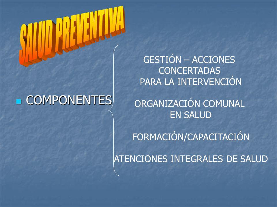 SALUD PREVENTIVA COMPONENTES GESTIÓN – ACCIONES CONCERTADAS