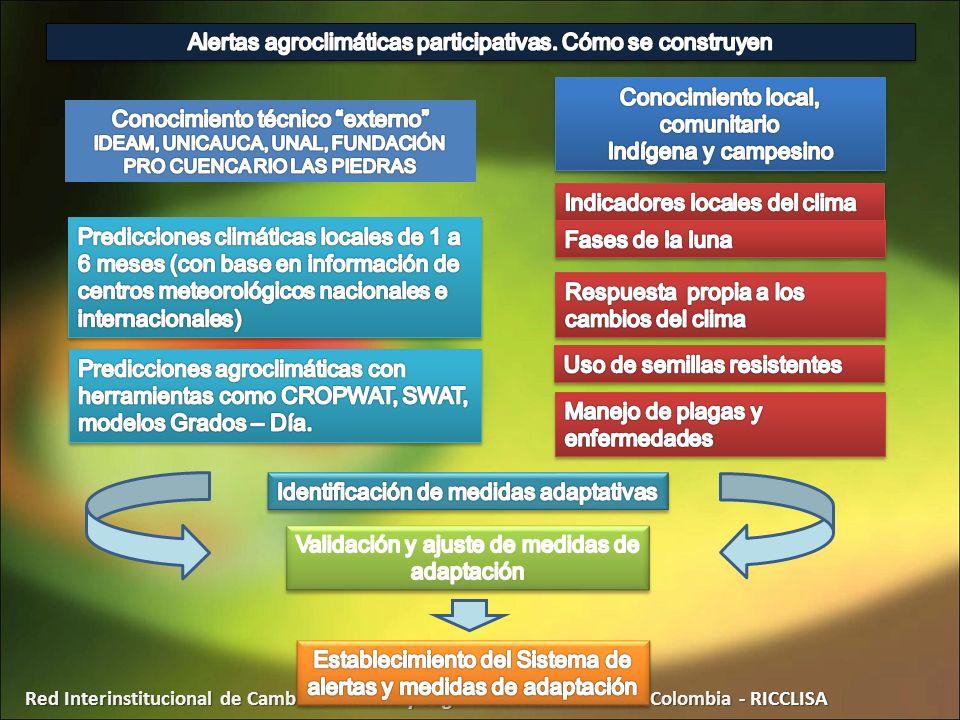 Alertas Agroclimaticas