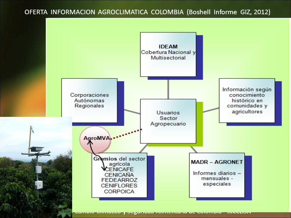 OFERTA INFORMACION AGROCLIMATICA COLOMBIA (Boshell Informe GIZ, 2012)