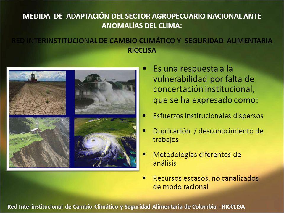 MEDIDA DE ADAPTACIÓN DEL SECTOR AGROPECUARIO NACIONAL ANTE ANOMALÍAS DEL CLIMA: