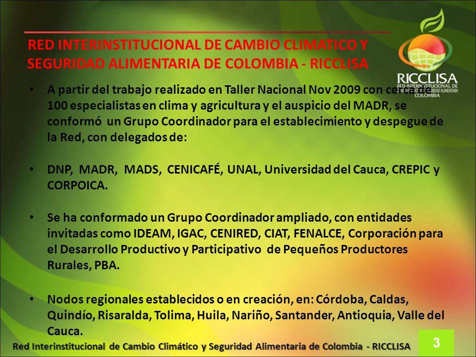 RED INTERINSTITUCIONAL DE CAMBIO CLIMATICO Y SEGURIDAD ALIMENTARIA DE COLOMBIA - RICCLISA