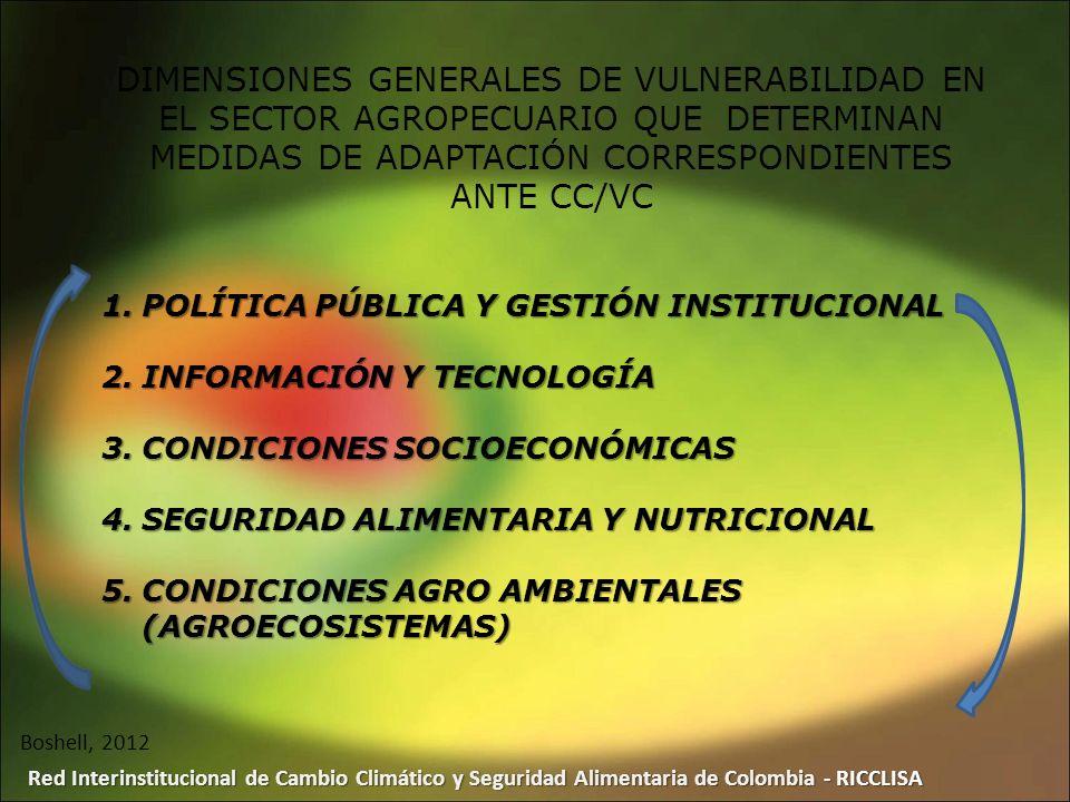 DIMENSIONES GENERALES DE VULNERABILIDAD EN EL SECTOR AGROPECUARIO QUE DETERMINAN MEDIDAS DE ADAPTACIÓN CORRESPONDIENTES ANTE CC/VC