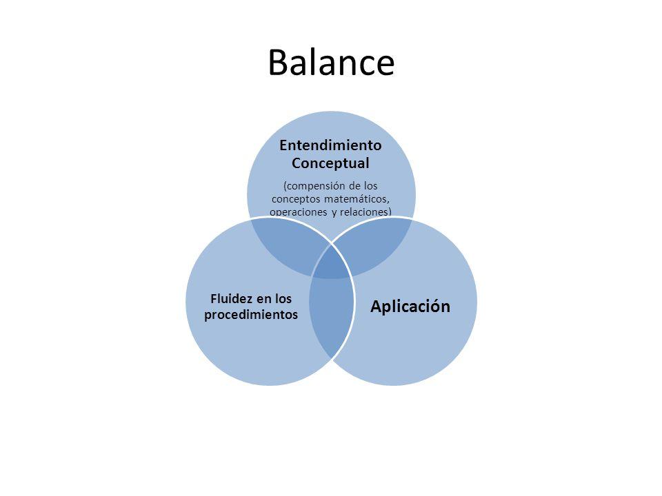 Entendimiento Conceptual Fluidez en los procedimientos