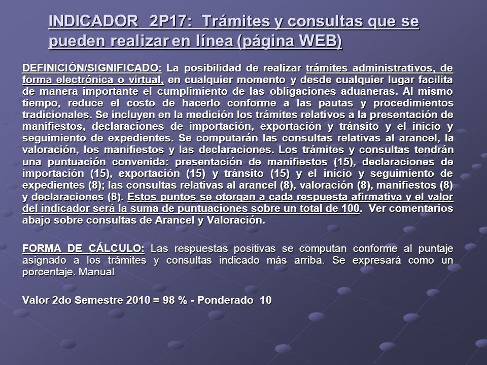 INDICADOR 2P17: Trámites y consultas que se pueden realizar en línea (página WEB)
