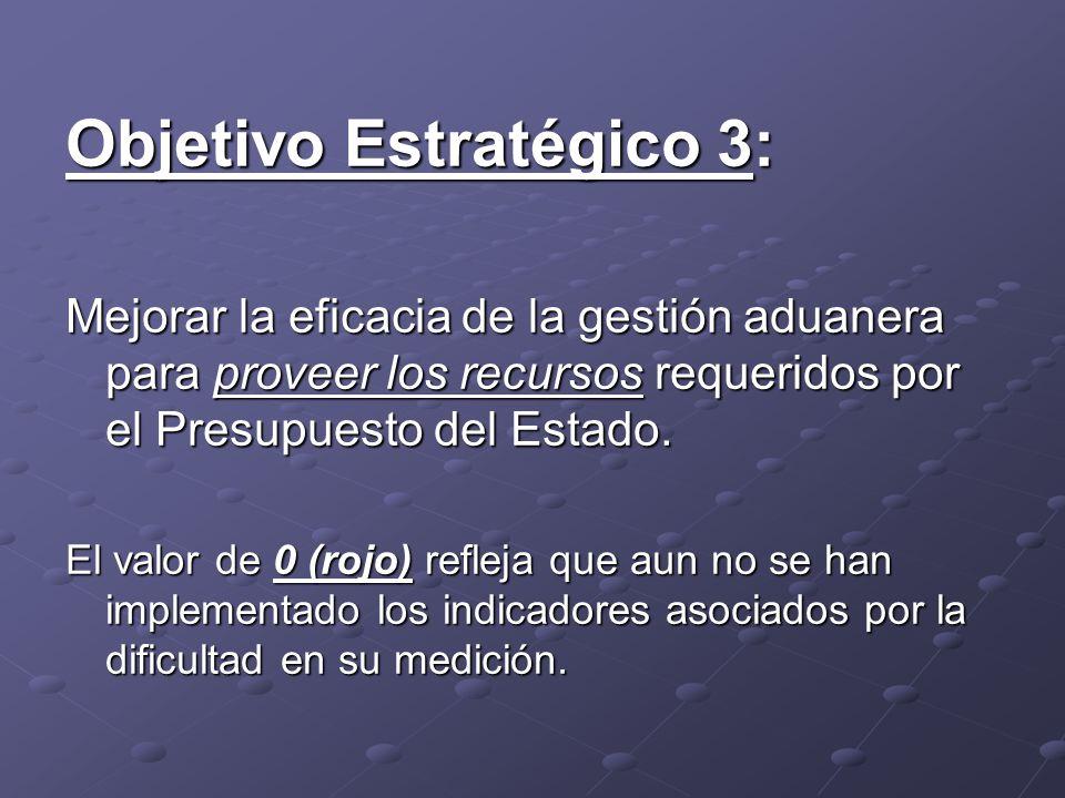 Objetivo Estratégico 3: