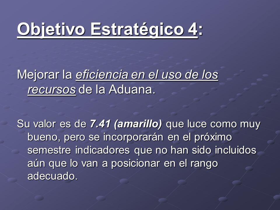 Objetivo Estratégico 4: