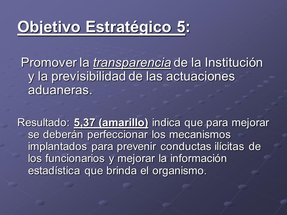 Objetivo Estratégico 5: