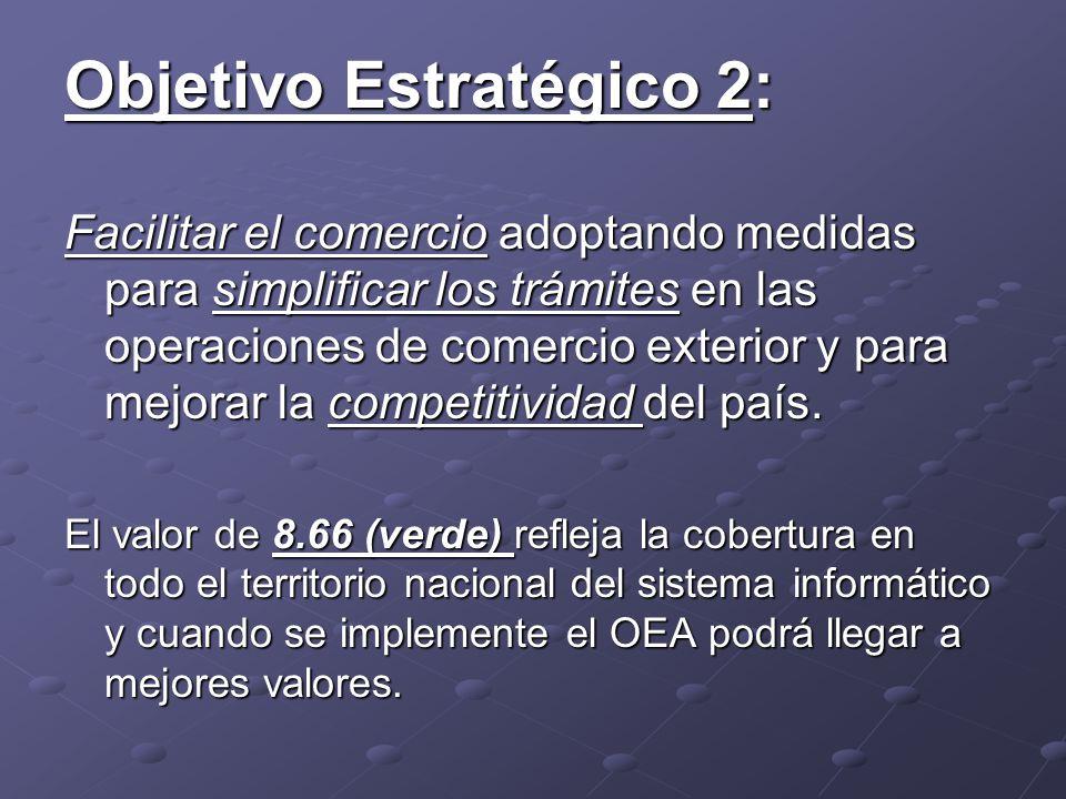 Objetivo Estratégico 2: