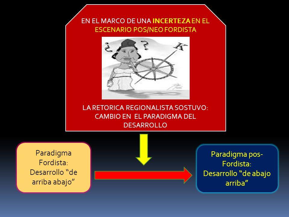 Desarrollo de arriba abajo Paradigma pos-Fordista: