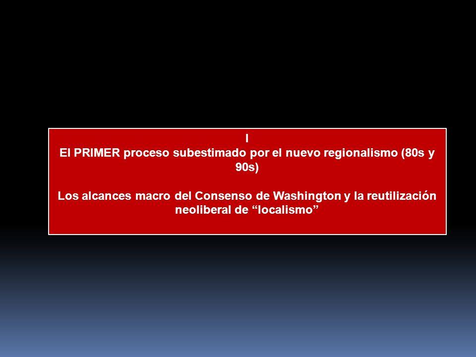 El PRIMER proceso subestimado por el nuevo regionalismo (80s y 90s)