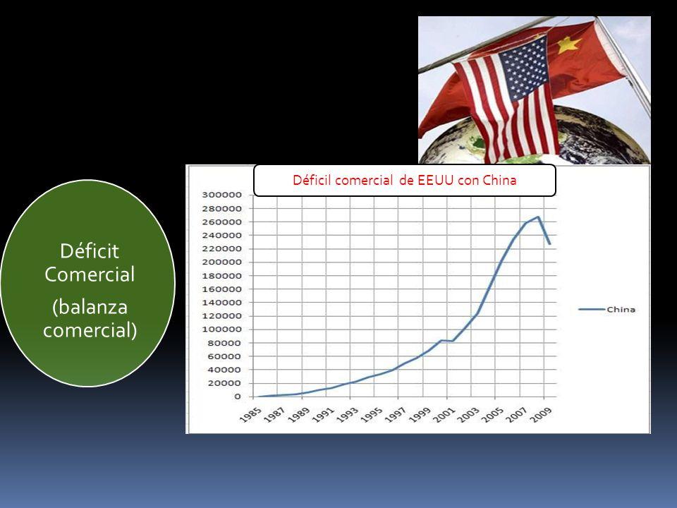 Déficil comercial de EEUU con China