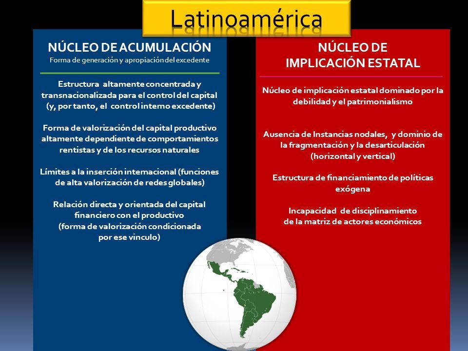 Latinoamérica NÚCLEO DE ACUMULACIÓN NÚCLEO DE IMPLICACIÓN ESTATAL
