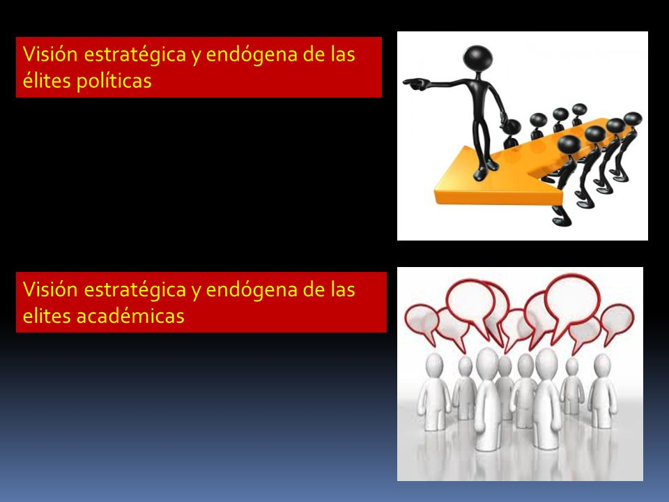 Visión estratégica y endógena de las élites políticas