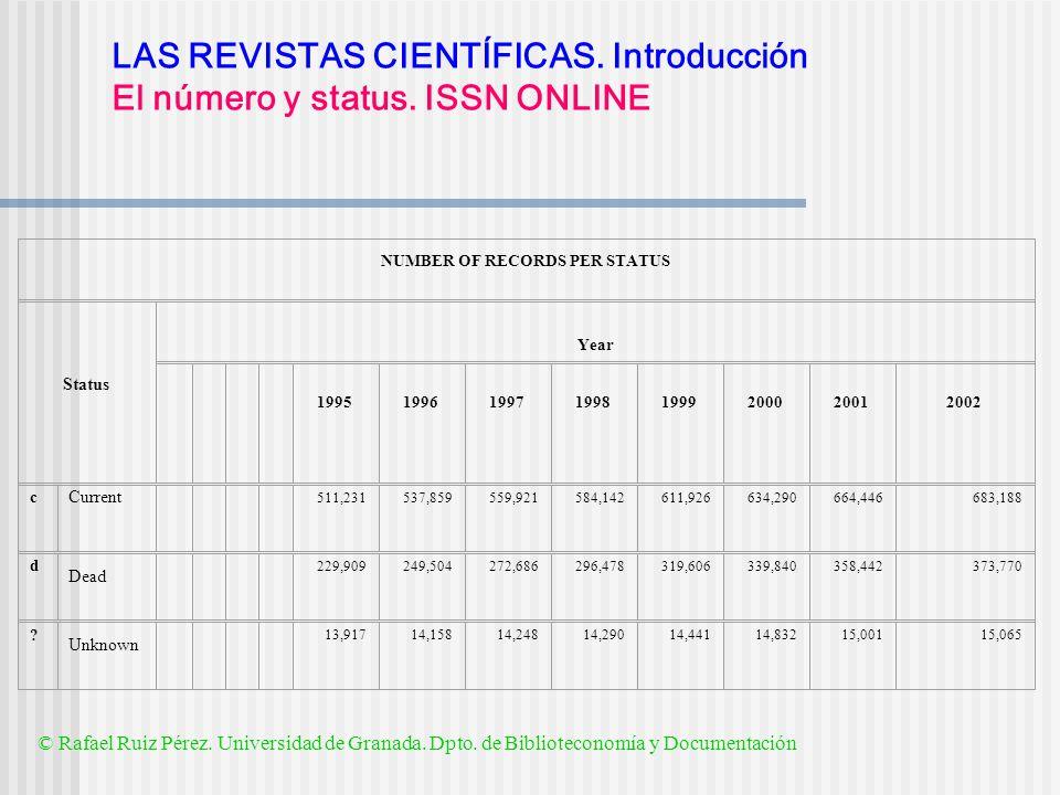 LAS REVISTAS CIENTÍFICAS. Introducción El número y status. ISSN ONLINE
