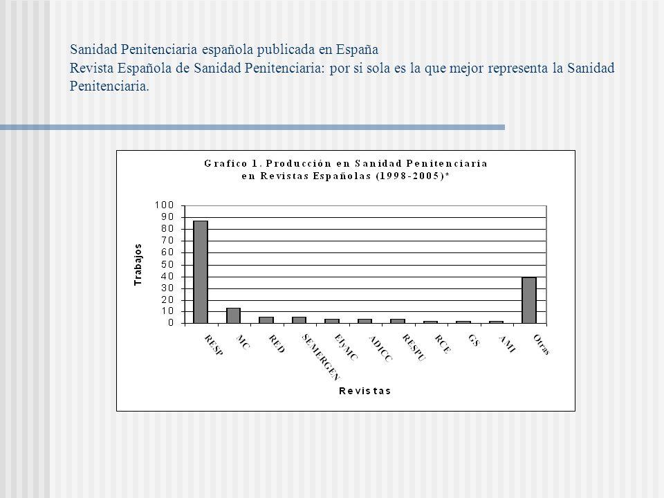 Sanidad Penitenciaria española publicada en España Revista Española de Sanidad Penitenciaria: por si sola es la que mejor representa la Sanidad Penitenciaria.
