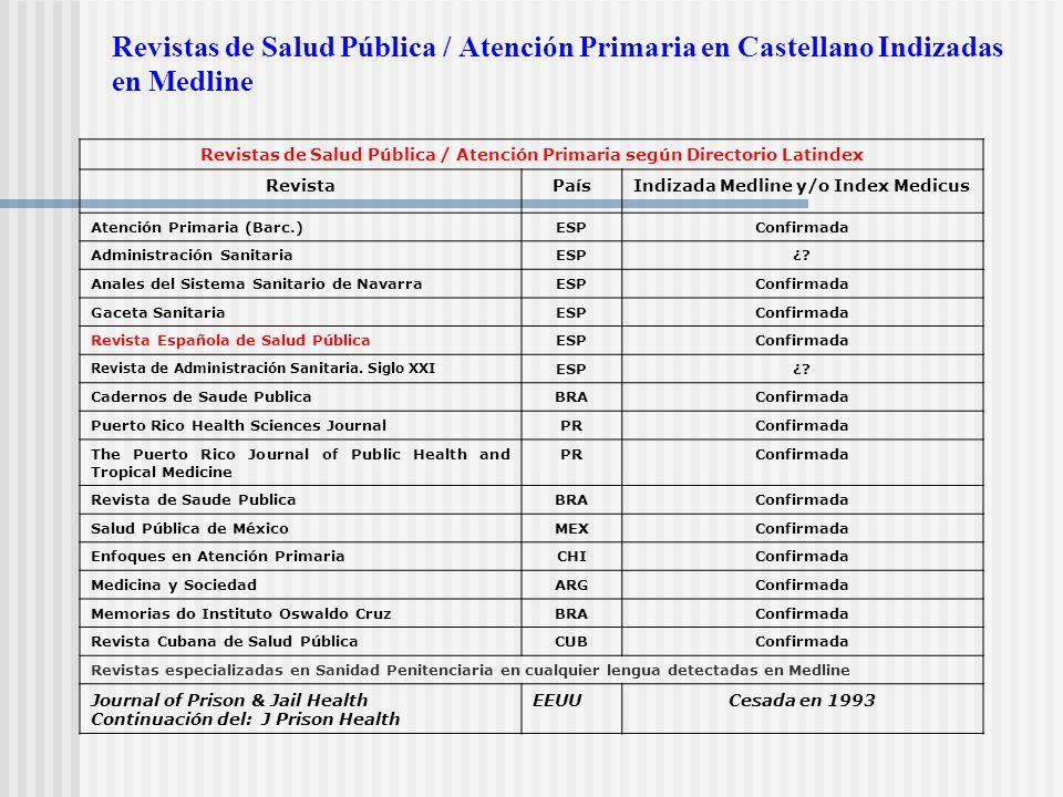Indizada Medline y/o Index Medicus