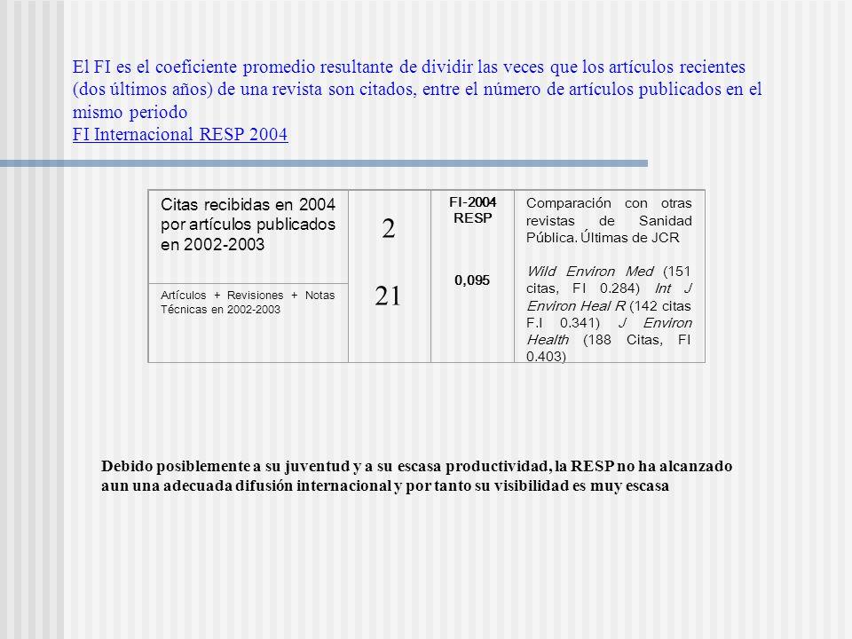El FI es el coeficiente promedio resultante de dividir las veces que los artículos recientes (dos últimos años) de una revista son citados, entre el número de artículos publicados en el mismo periodo FI Internacional RESP 2004