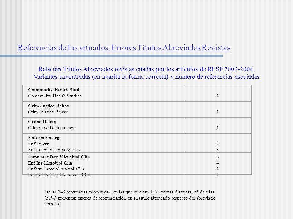 Referencias de los artículos. Errores Títulos Abreviados Revistas