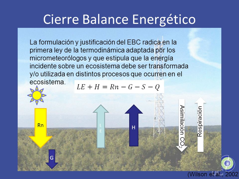 Cierre Balance Energético
