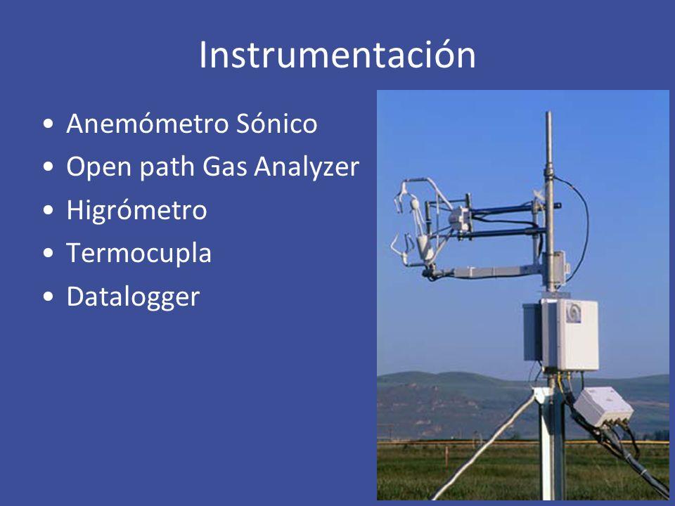Instrumentación Anemómetro Sónico Open path Gas Analyzer Higrómetro