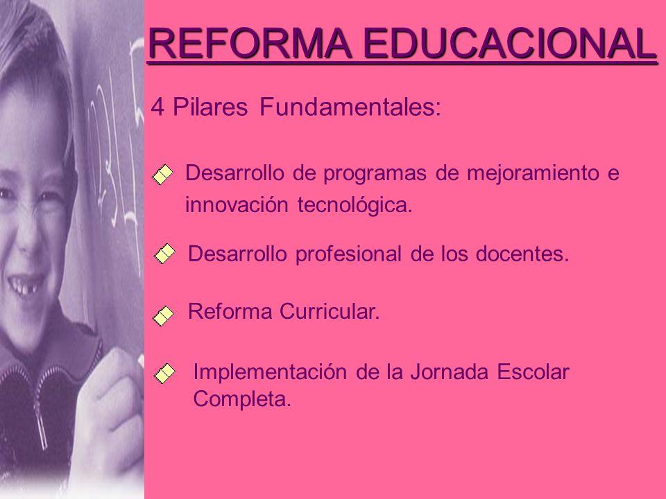 REFORMA EDUCACIONAL 4 Pilares Fundamentales: