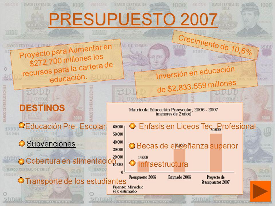 PRESUPUESTO 2007 DESTINOS Crecimiento de 10,6%