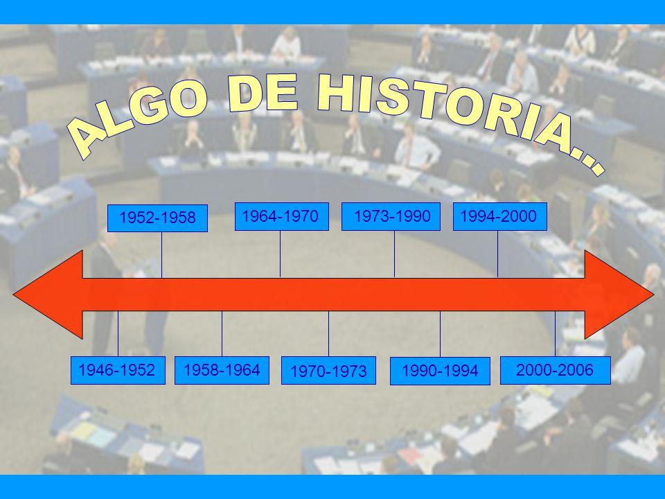 ALGO DE HISTORIA... 2000-2006. 1952-1958. 1964-1970. 1973-1990. 1990-1994. 1994-2000. 1958-1964.