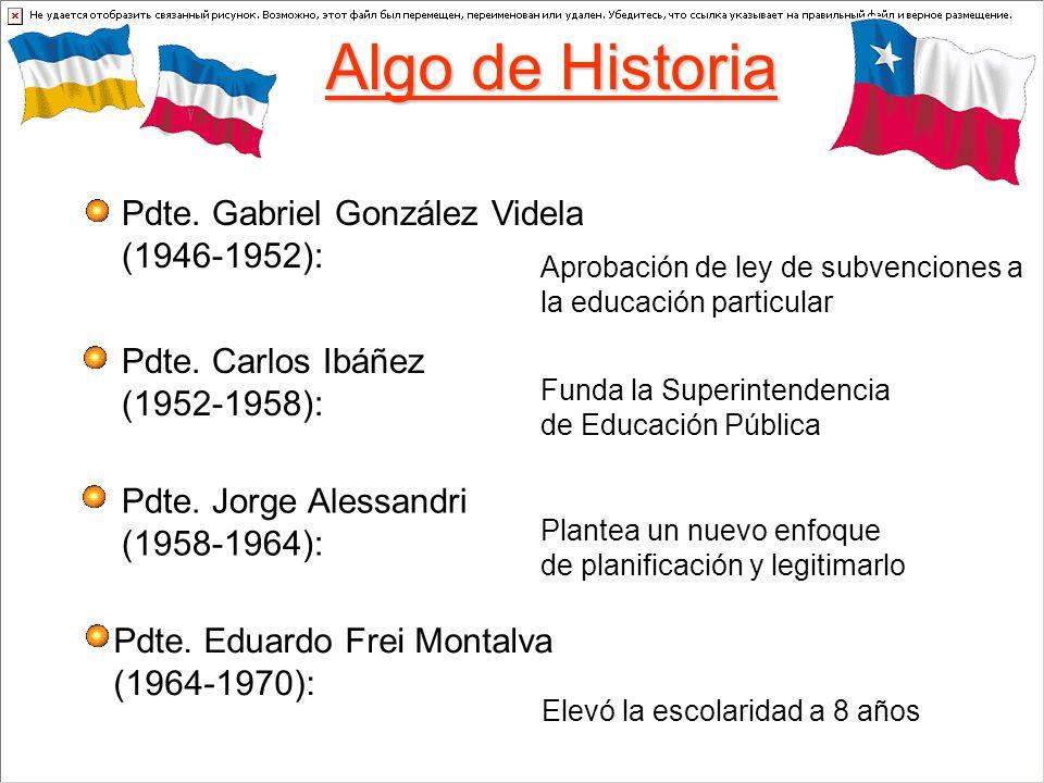 Algo de Historia Pdte. Gabriel González Videla (1946-1952):
