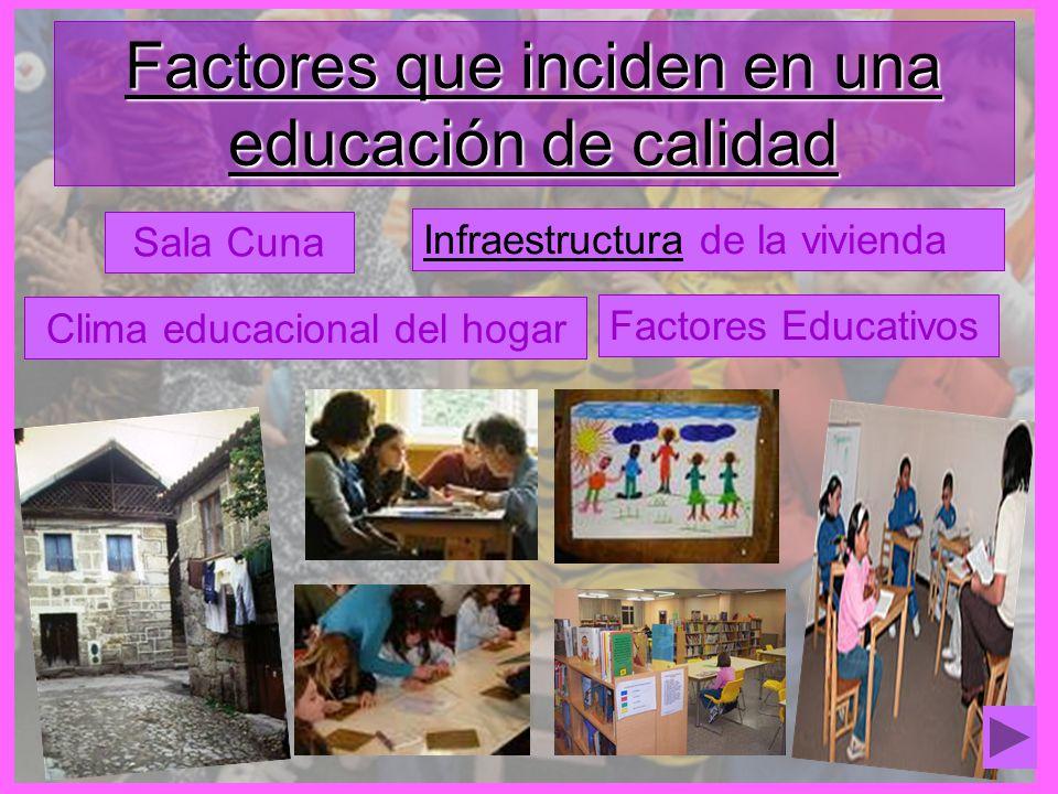 Factores que inciden en una educación de calidad