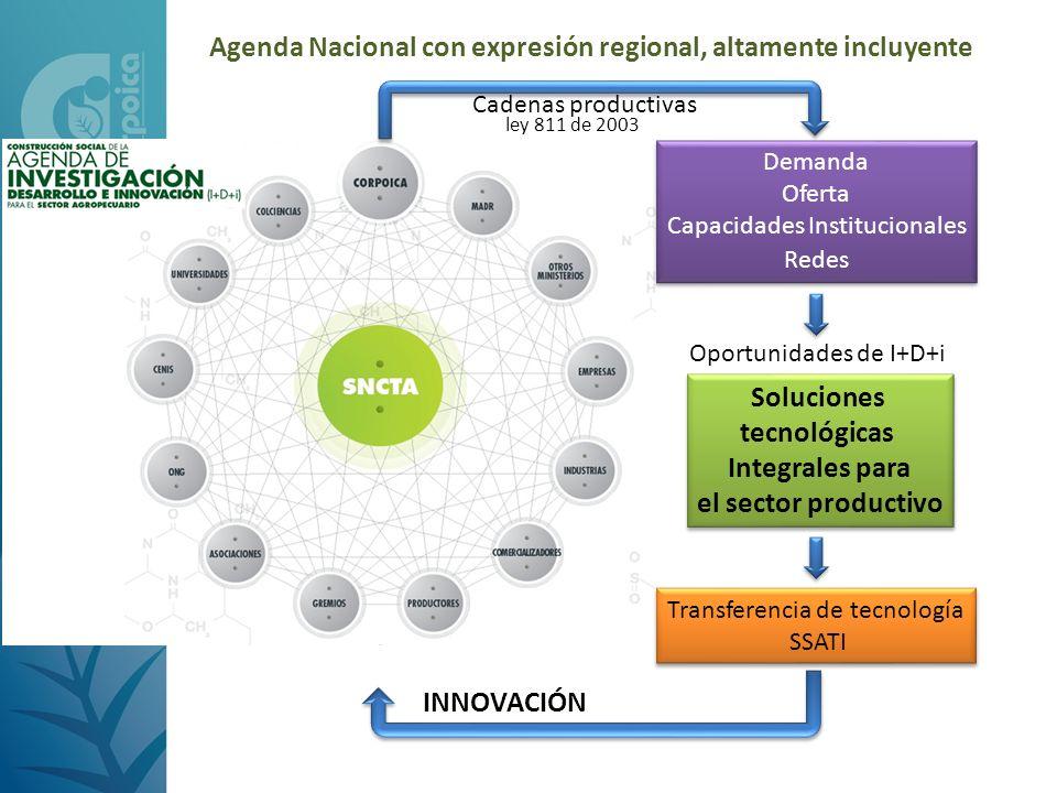 Agenda Nacional con expresión regional, altamente incluyente