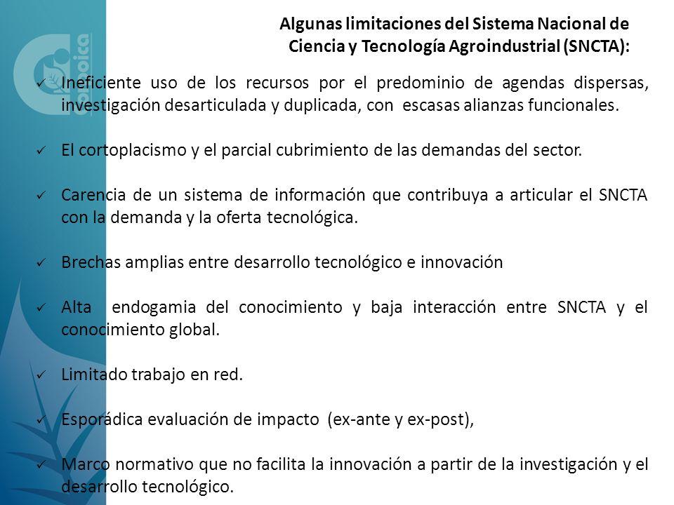 Algunas limitaciones del Sistema Nacional de Ciencia y Tecnología Agroindustrial (SNCTA):