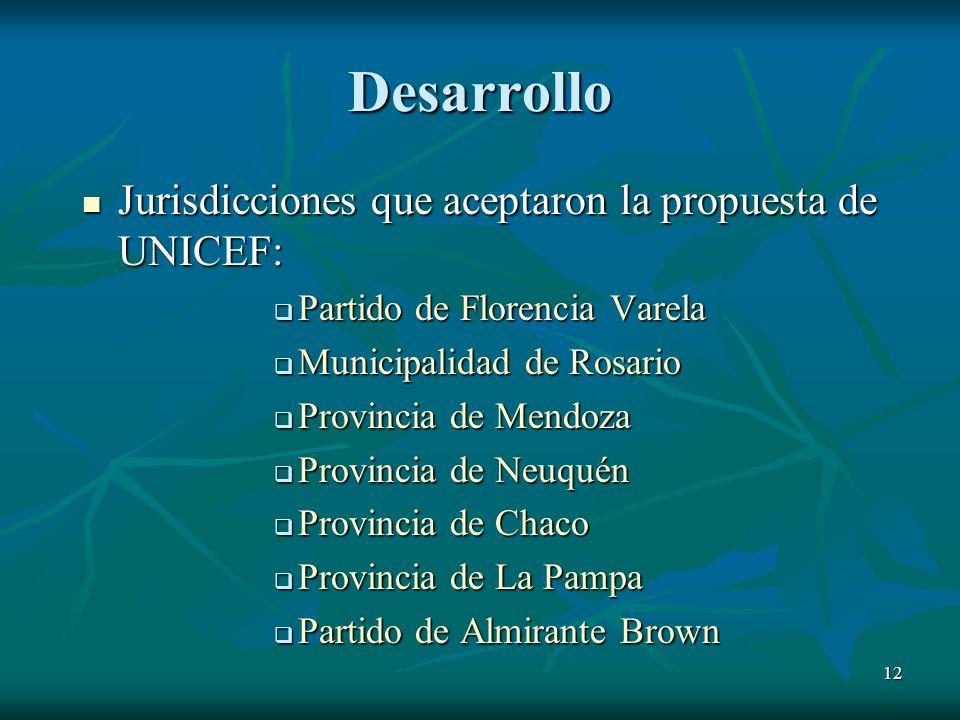 Desarrollo Jurisdicciones que aceptaron la propuesta de UNICEF:
