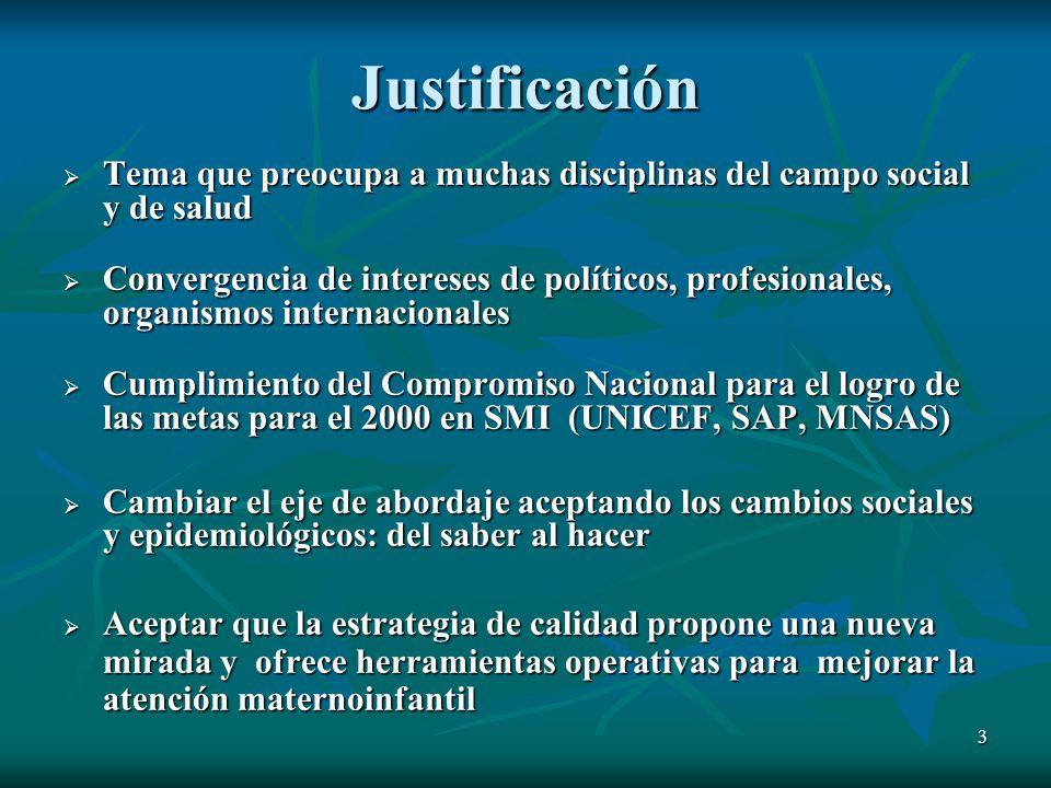 Justificación Tema que preocupa a muchas disciplinas del campo social y de salud.