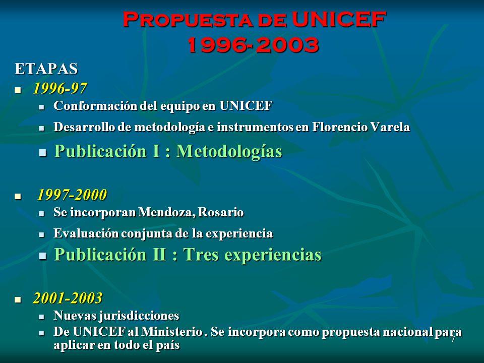 Propuesta de UNICEF 1996- 2003 Publicación I : Metodologías