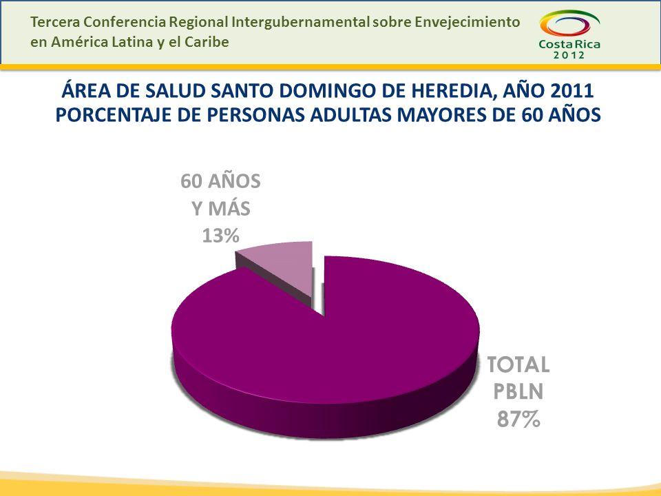 ÁREA DE SALUD SANTO DOMINGO DE HEREDIA, AÑO 2011