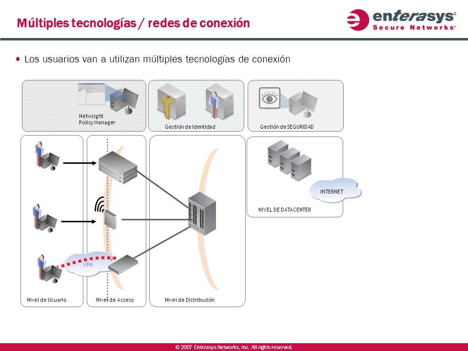 Múltiples tecnologías / redes de conexión