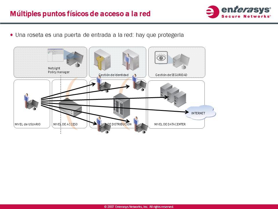 Múltiples puntos físicos de acceso a la red