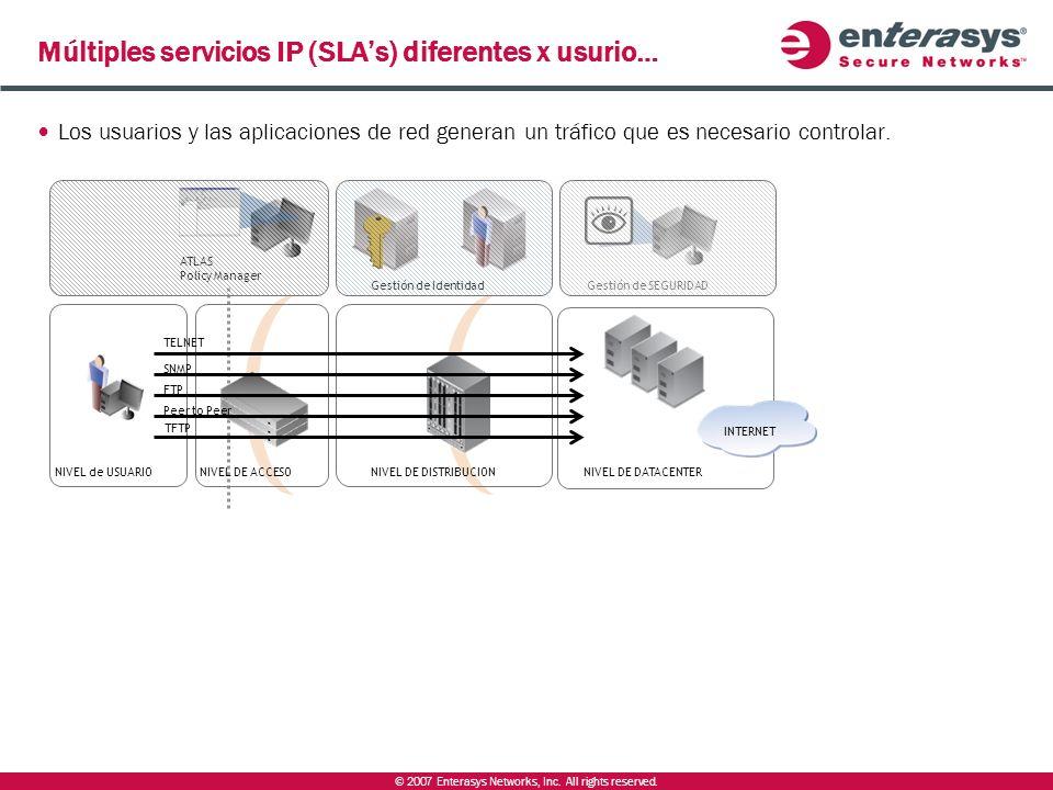 Múltiples servicios IP (SLA's) diferentes x usurio…