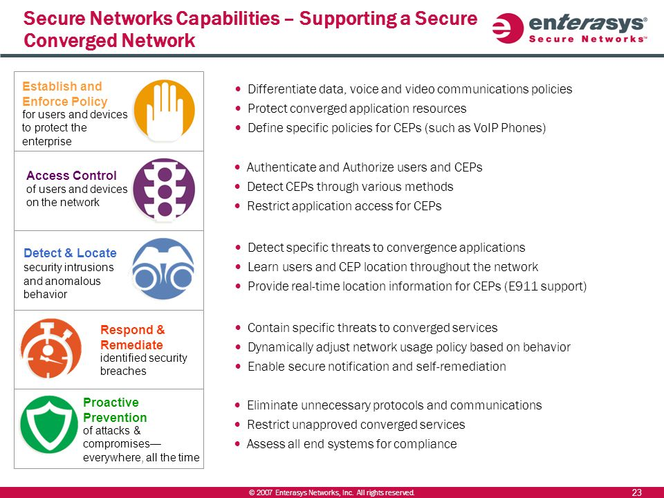 Secure Networks Capabilities – Supporting a Secure Converged Network