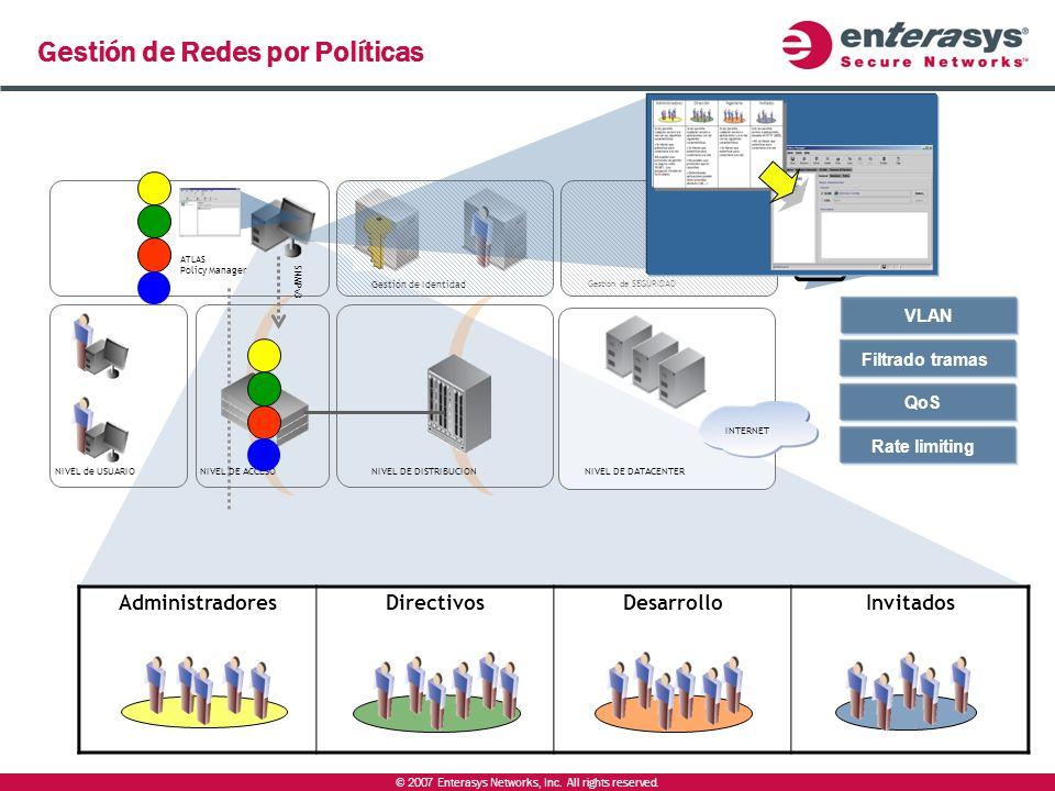 Gestión de Redes por Políticas