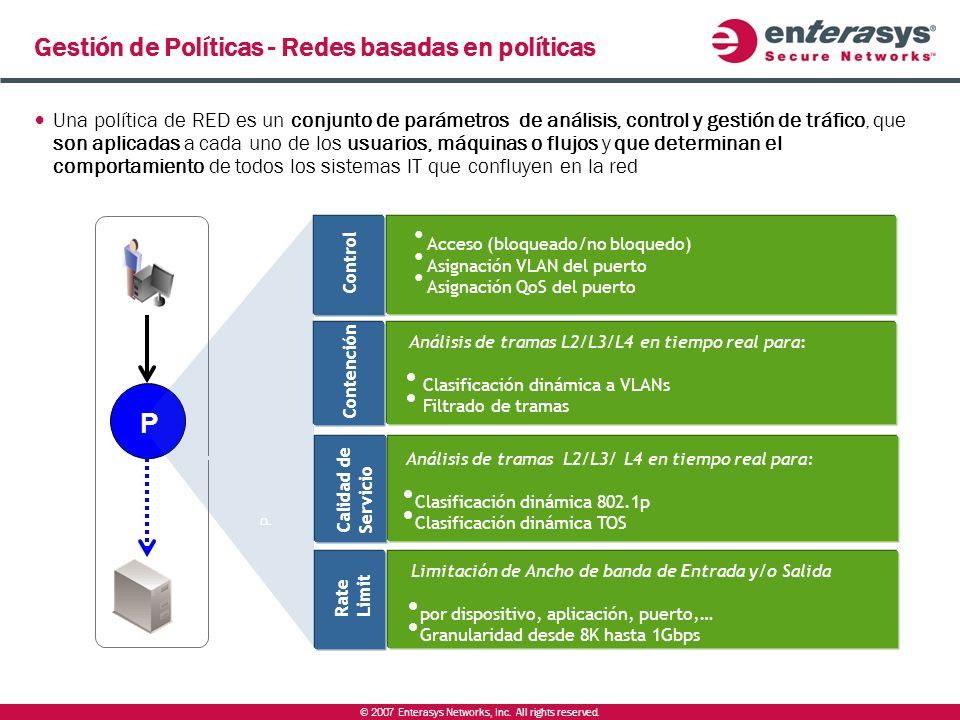 Gestión de Políticas - Redes basadas en políticas