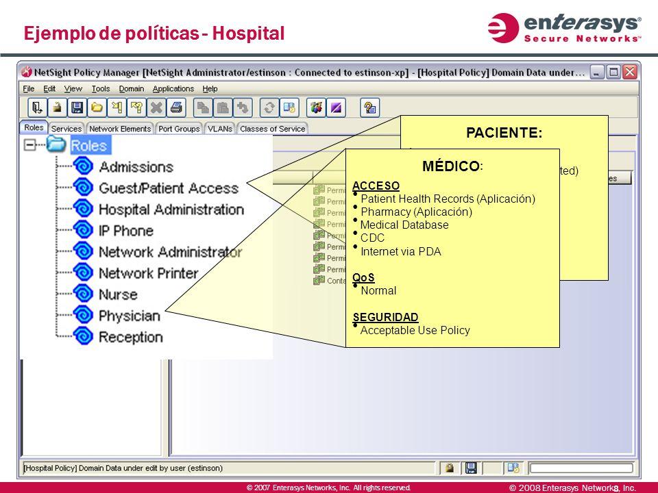 Ejemplo de políticas - Hospital